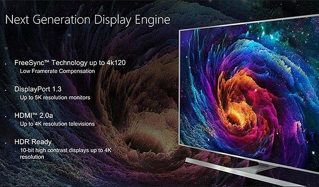 AMD Polaris Display-Engine