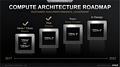 AMD Prozessoren-Architektur Roadmap 2017-2022