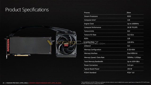 AMD Radeon Pro Duo - offizielle Spezifikationen