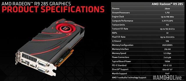 AMD Radeon R9 285 Spezifikationen