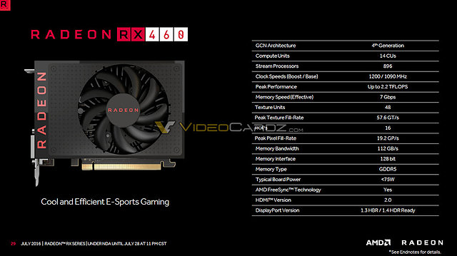 AMD Radeon RX 460 finale Spezifikationen