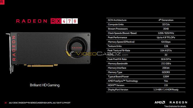 AMD Radeon RX 470 finale Spezifikationen