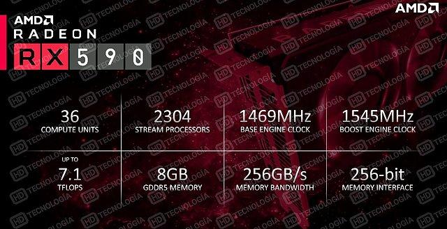 AMD Radeon RX 590 Spezifikationen
