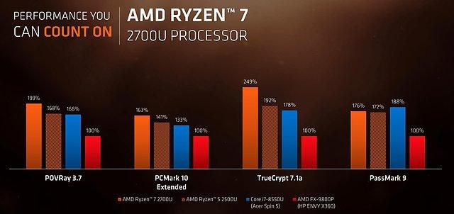 AMD Raven Ridge (4)
