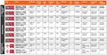 AMD Ryzen 4000 U/H Mobile-Prozessoren Markt-Positionierung