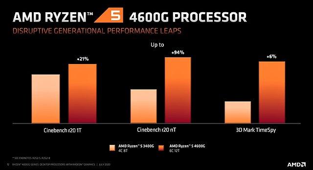 AMD Ryzen 5 3400G vs. Ryzen 5 4600G Performance
