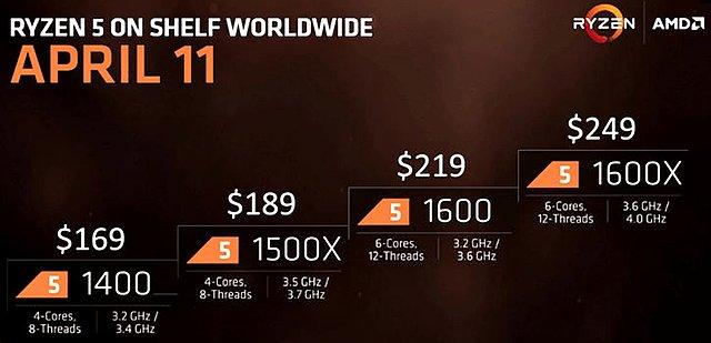 AMD Ryzen 5 Produkt-Lineup