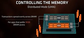 "AMD Ryzen Threadripper ""UMA-Modus"""