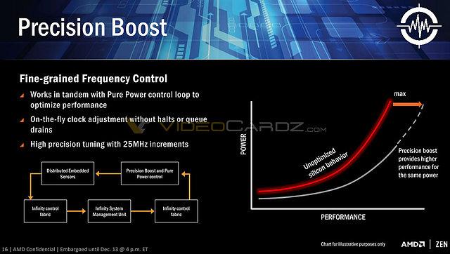 "AMD ""Ryzen"" Präsentation (Slide 16)"