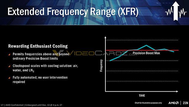 "AMD ""Ryzen"" Präsentation (Slide 17)"