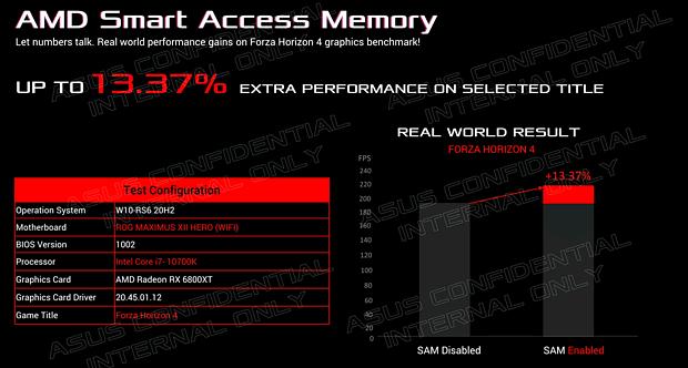 "AMD ""SAM"" auf Intel ""Comet Lake"" (2)"