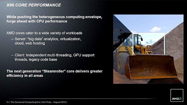 AMDs Steamroller-Präsentation (Slide 13)