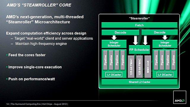 AMDs Steamroller-Präsentation (Slide 14)