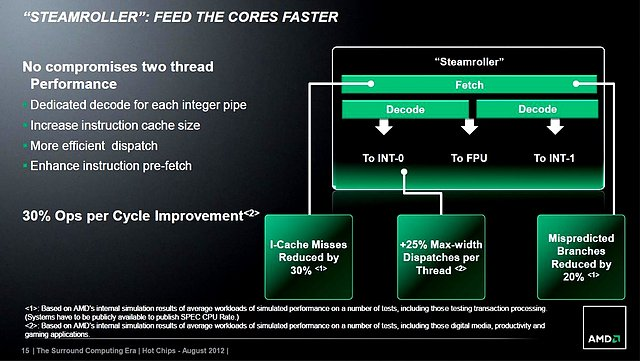 AMDs Steamroller-Präsentation (Slide 15)