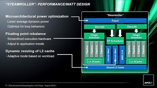 AMDs Steamroller-Präsentation (Slide 17)