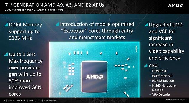 AMD Stoney Ridge Features