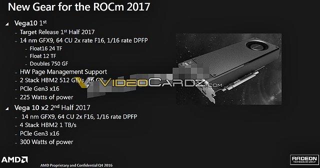 AMD Vega 10 Spezifikationen