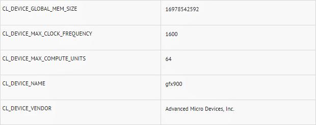AMD Vega 10 in der CompuBench-Benchmarkdatenbank