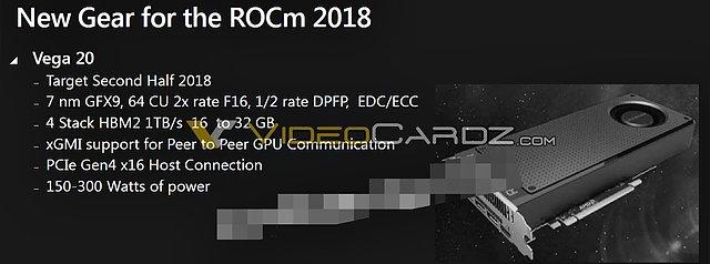 AMD Vega 20 Spezifikationen