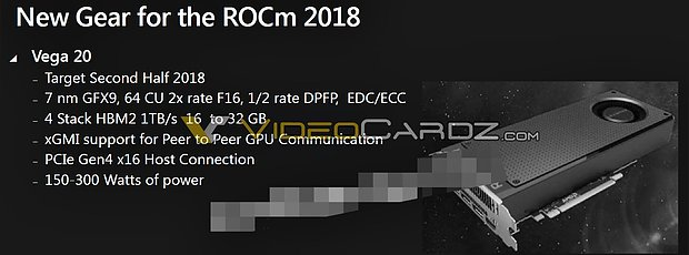 AMD Vega 20 Spezifikationen