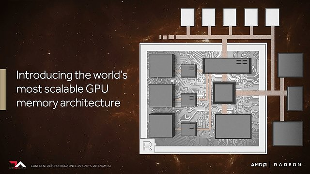 AMD Vega Architecture Preview (Slide 12)