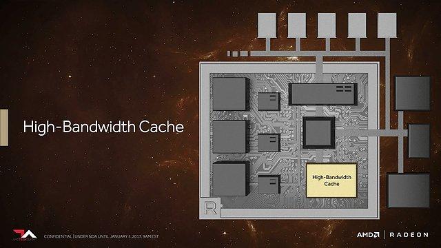AMD Vega Architecture Preview (Slide 13)