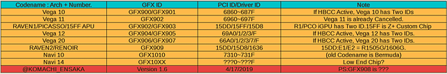 AMD Vega & Navi Grafikchips (inoffiziell)