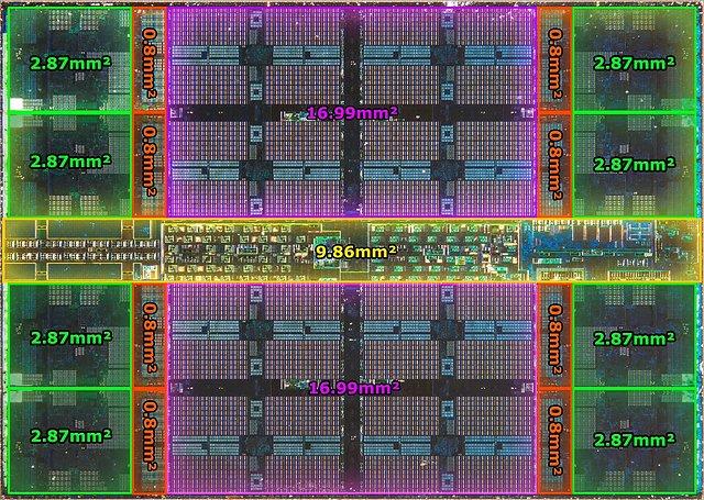AMD Zen 2 CCD Die-Analyse