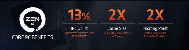 AMD Zen 2 Core Benefits (Computex 2019 Pre-Briefing)