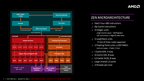 "AMDs ""Zen"" HotChips-Präsentation (Slide 7)"