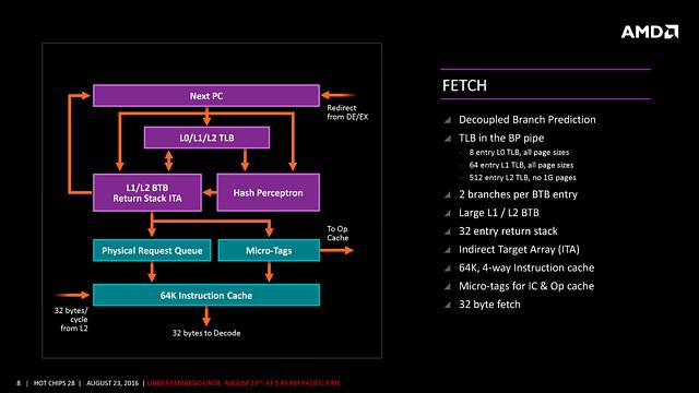 "AMDs ""Zen"" HotChips-Präsentation (Slide 8)"