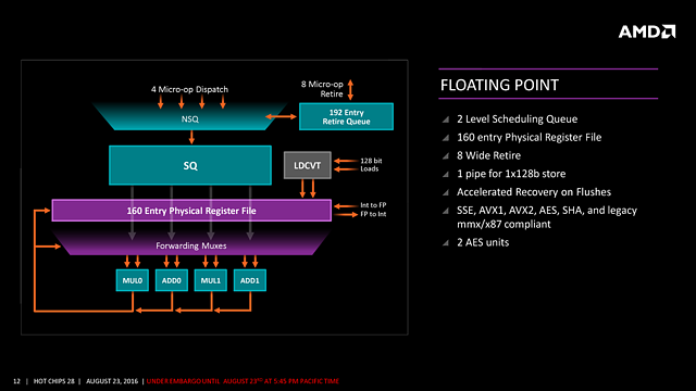 "AMDs ""Zen"" HotChips-Präsentation (Slide 12)"