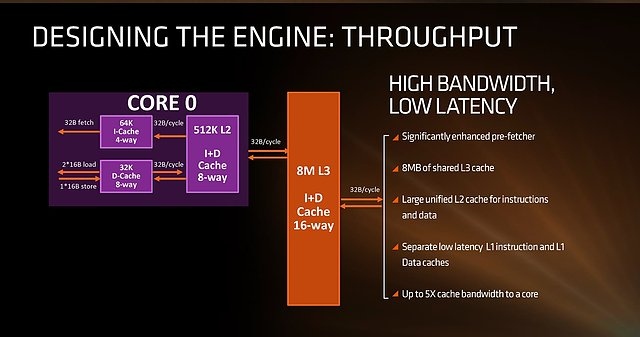 AMDs Zen-Präsentation (Slide 3)