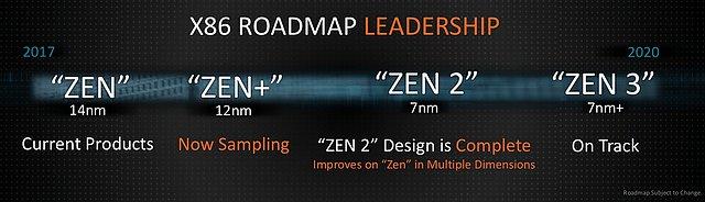 AMD Prozessor-Generationen Roadmap 2017-2020 (Januar 2018)