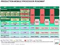 AMD Mobile-Prozessoren Roadmap 2011-2013, Teil 3