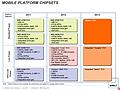 AMD Mobile-Prozessoren Roadmap 2011-2013, Teil 4