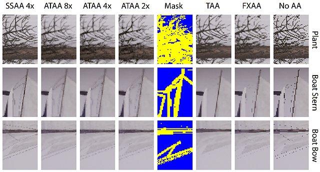 Bildqualität verschiedener Antialiasing-Verfahren: Von FXAA zu SSAA