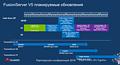 Huawei Intel-Server Roadmap 2018-2022