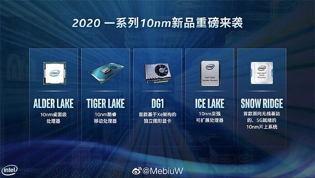 Intel 10nm Lineup