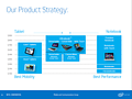 Intel BayTrail-T Präsentation (Slide 10)