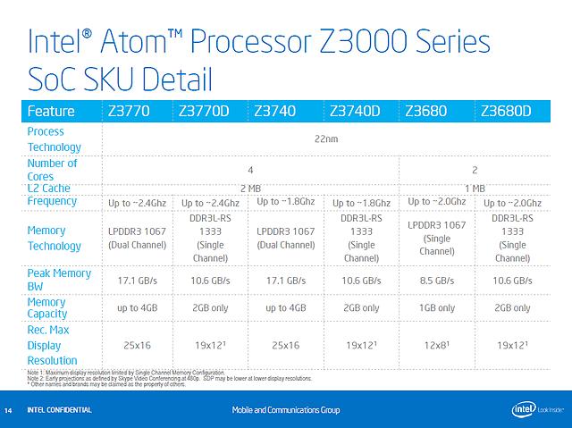 Intel BayTrail-T Präsentation (Slide 14)