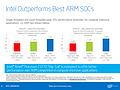 Intel BayTrail-T Präsentation (Slide 42)