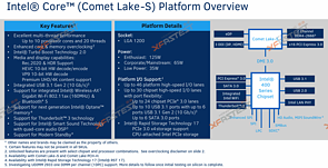 "Intel ""Comet Lake"" Plattform-Überblick"