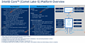 "Intel ""Comet Lake"" Plattform-Überblick"
