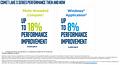 Intel Comet Lake S: (Intel-eigenes) Performance-Versprechen