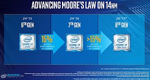Intel Core i7-8000 Launchdatum und Performanceprognose
