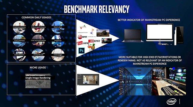 Intel sieht Core i7-9700K & i9-9900K noch vor Ryzen 9 3900X (Bild 1)