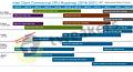Intel Desktop/Mobile Prozessoren-Roadmap 2018-2021