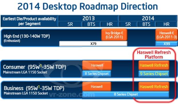 Intel Desktop-Prozessoren Roadmap 2013-2014