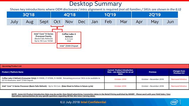 Intel Desktop-Prozessoren Roadmap 2018-2019 (Stand Juli 2018, No.1)